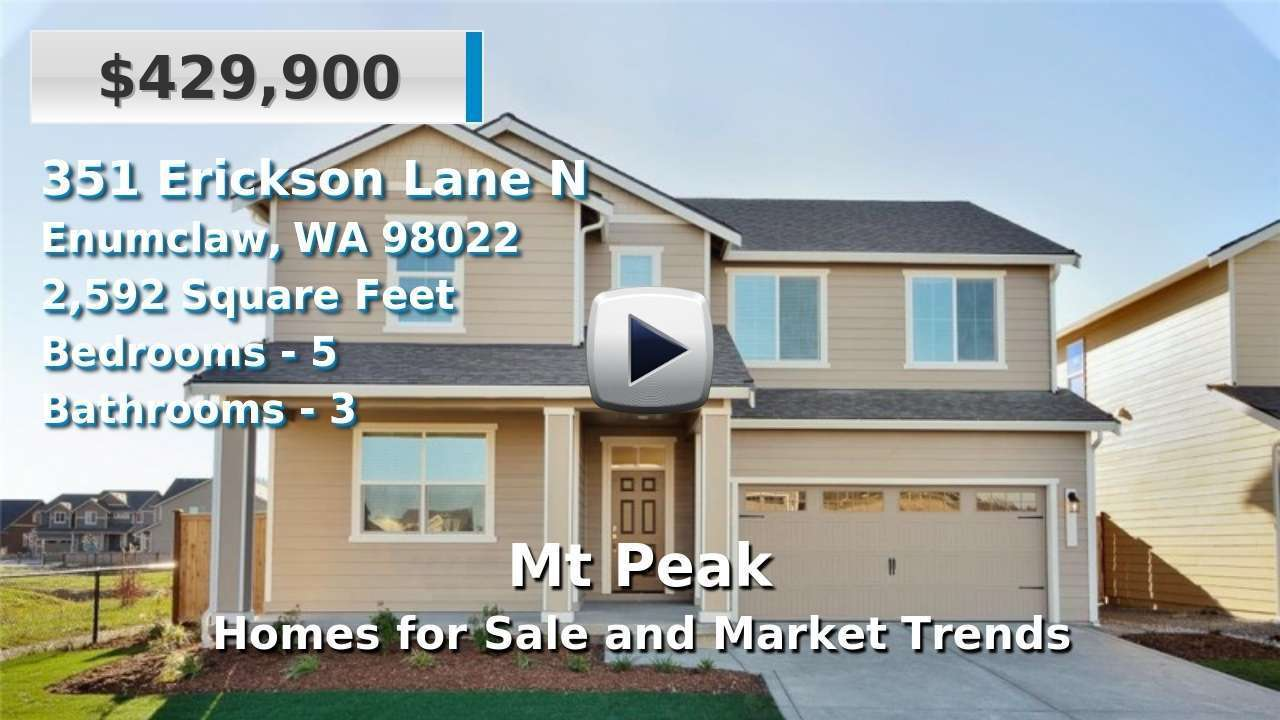 Mt Peak Homes for Sale and Real Estate Trends