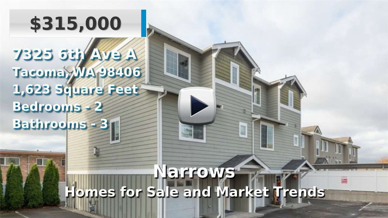 Narrows Homes for Sale and Real Estate Trends
