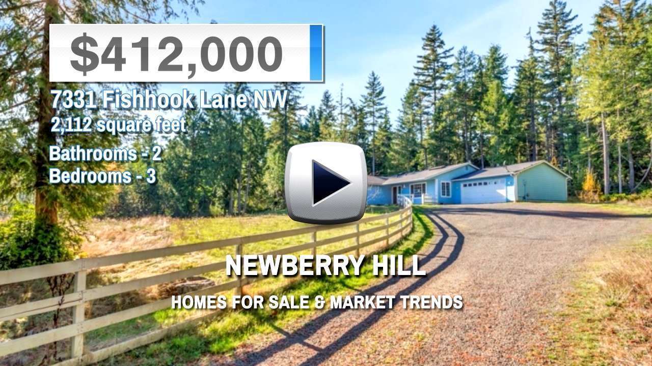Newberry Hill Homes for Sale and Real Estate Trends