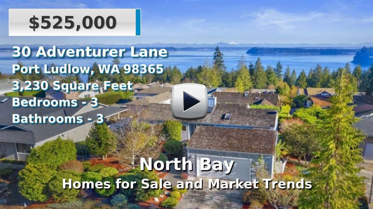 North Bay Homes for Sale and Real Estate Trends