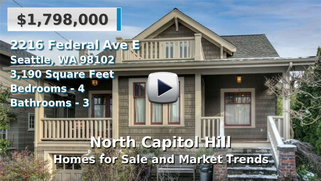 North Capitol Hill Homes for Sale and Real Estate Trends