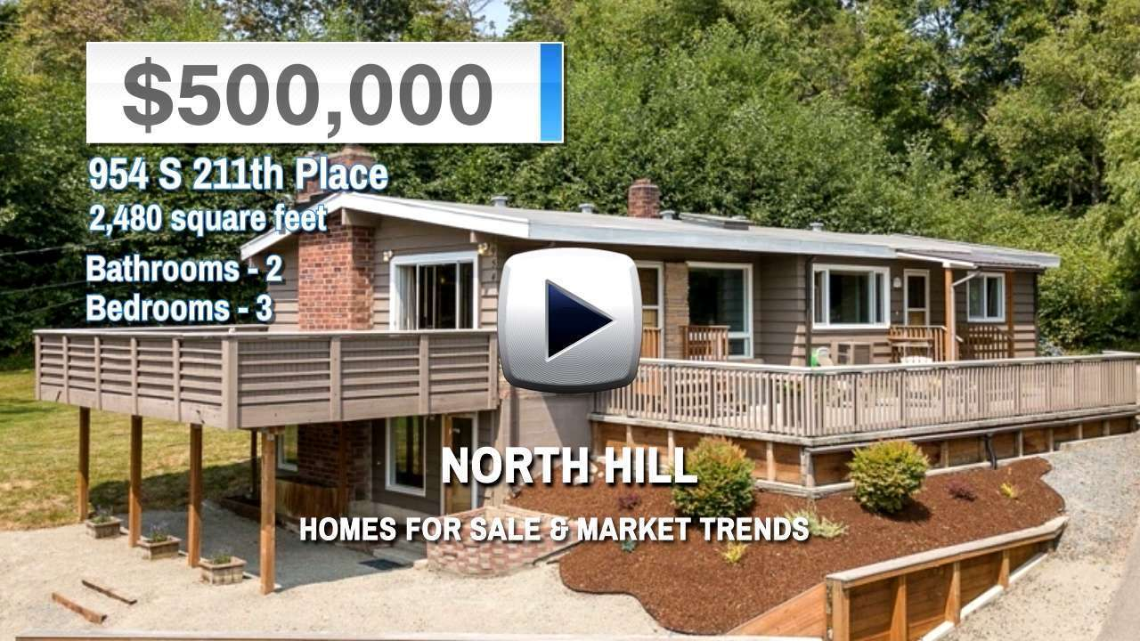 North Hill Homes for Sale and Real Estate Trends