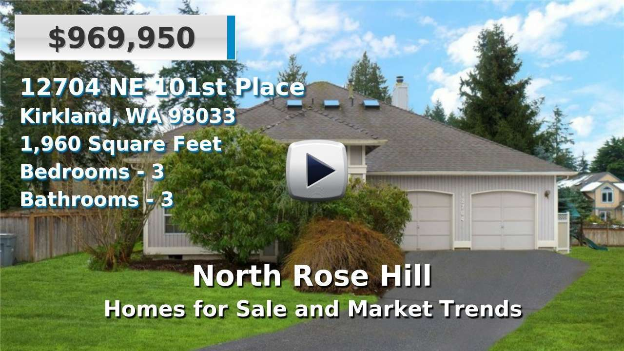 North Rose Hill Homes for Sale and Real Estate Trends