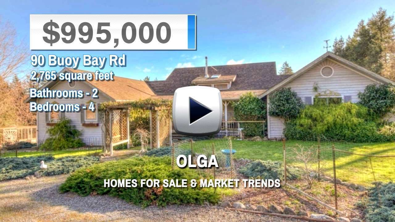 Olga Homes for Sale and Real Estate Trends