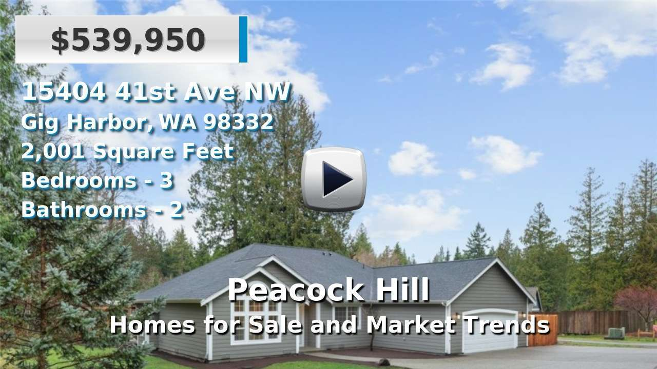 Peacock Hill Homes for Sale and Real Estate Trends