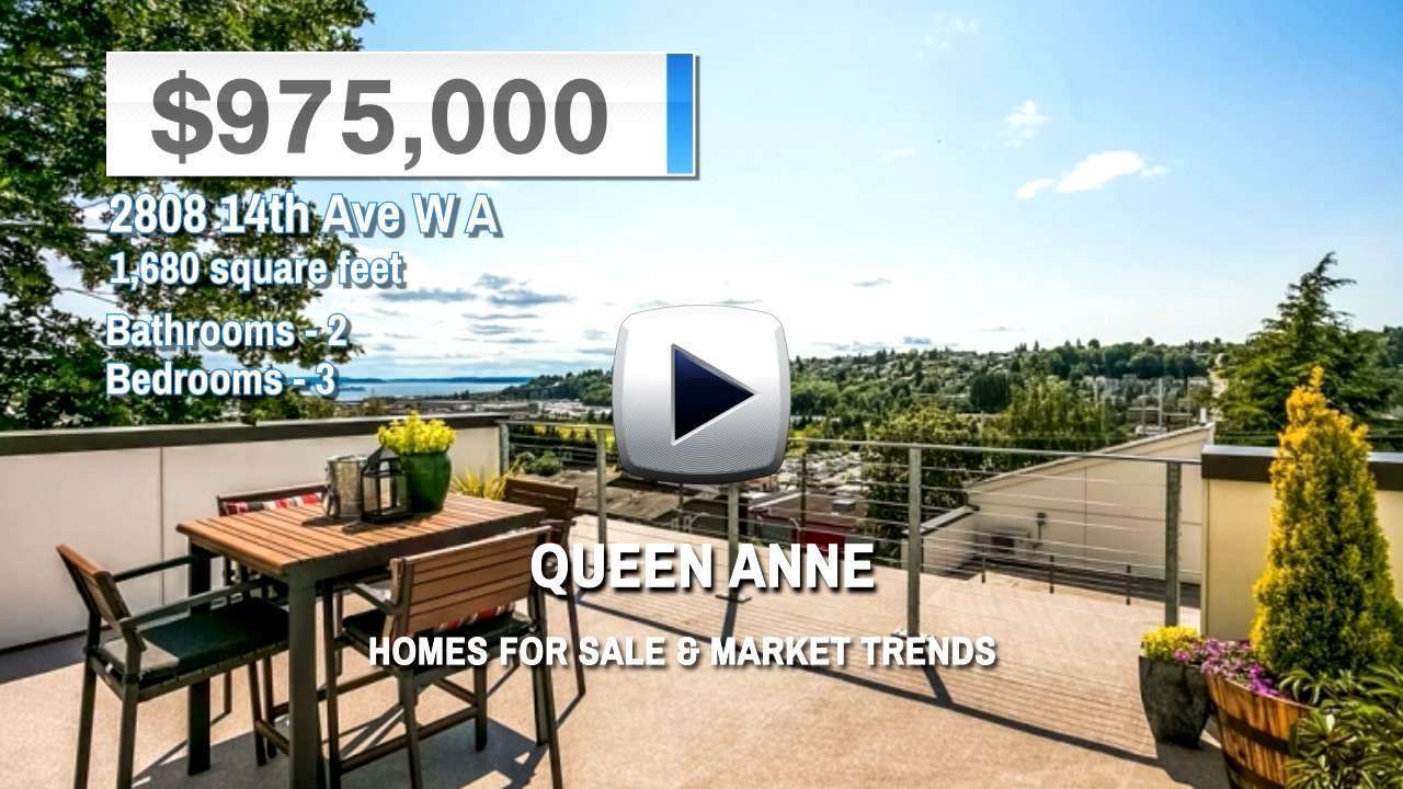 Queen Anne Homes for Sale and Real Estate Trends