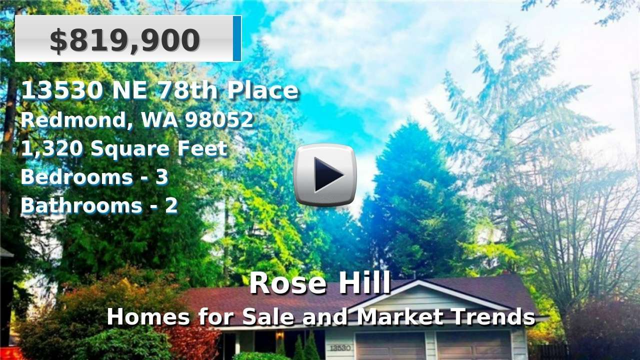 Rose Hill Homes for Sale and Real Estate Trends