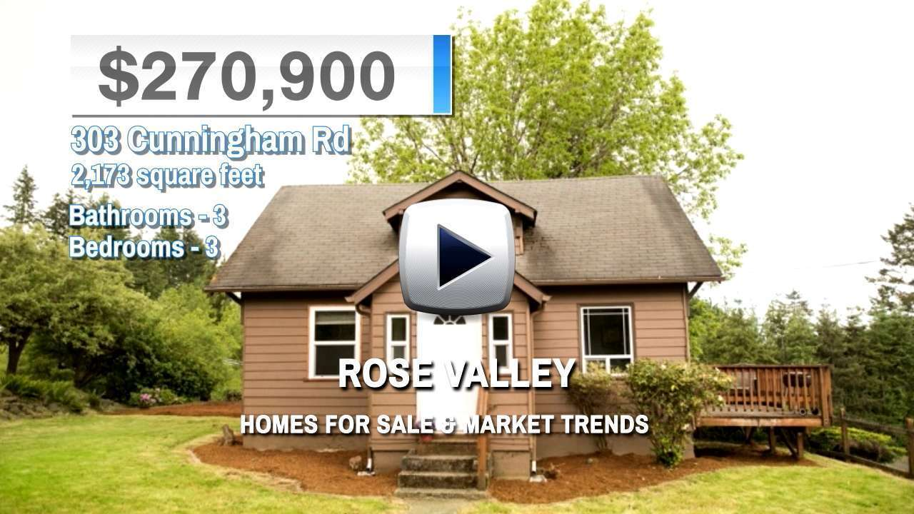 Rose Valley Homes for Sale and Real Estate Trends