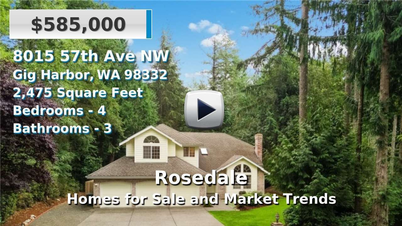 Rosedale Homes for Sale and Real Estate Trends