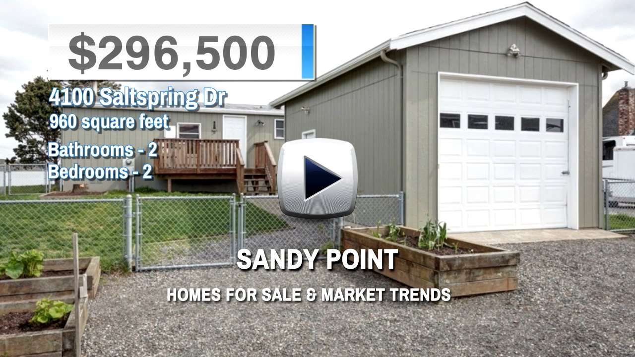 Sandy Point Homes for Sale and Real Estate Trends