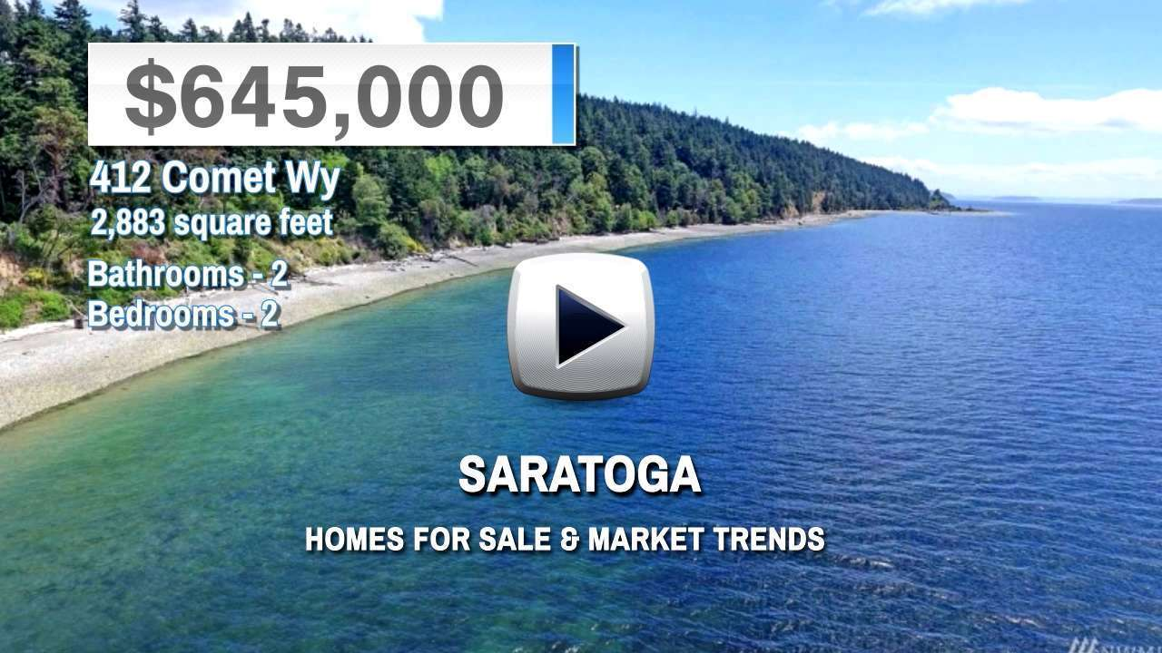Saratoga Homes for Sale and Real Estate Trends