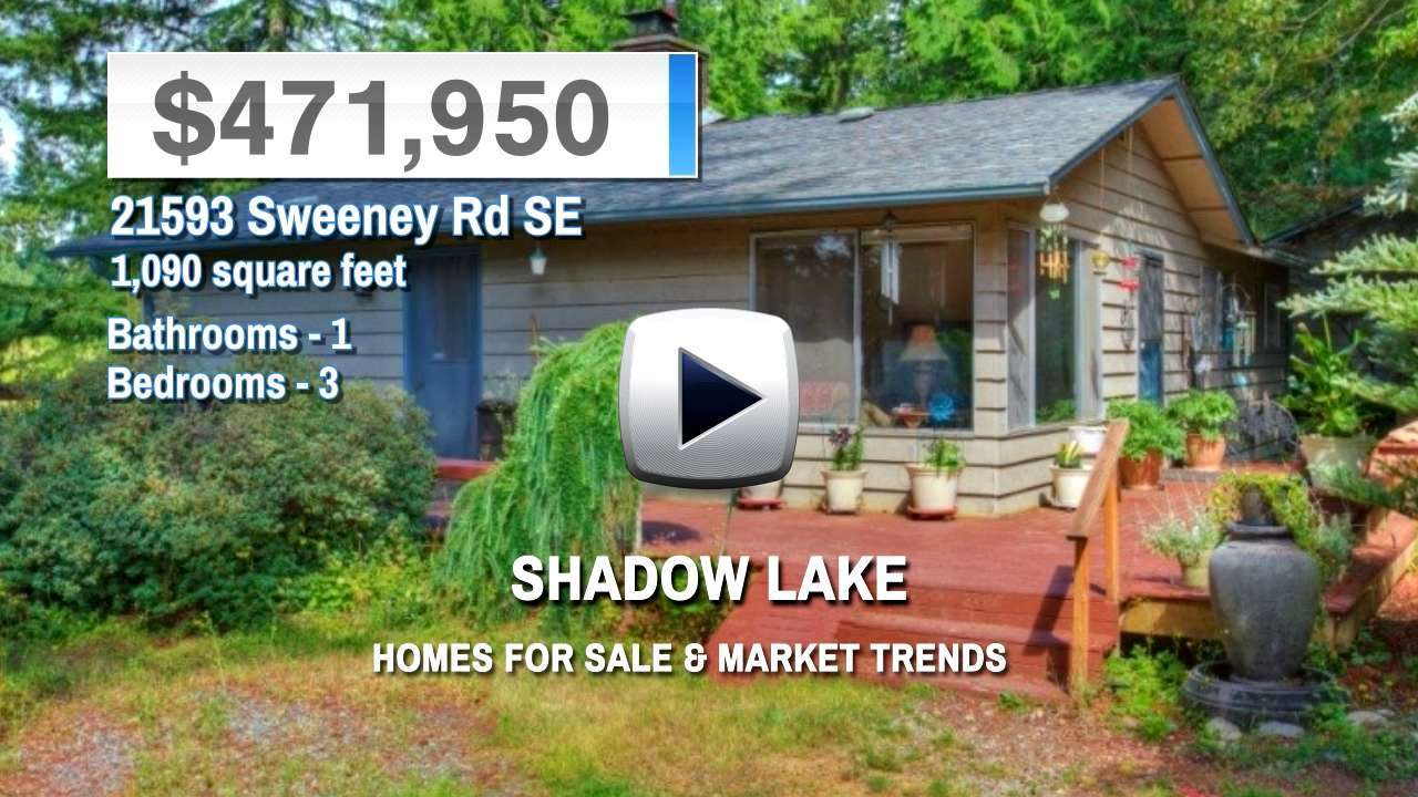 Shadow Lake Homes for Sale and Real Estate Trends