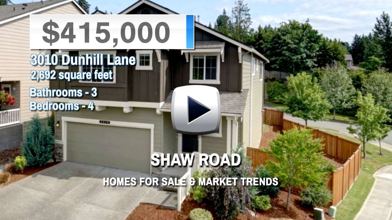 Shaw Road Homes for Sale and Real Estate Trends