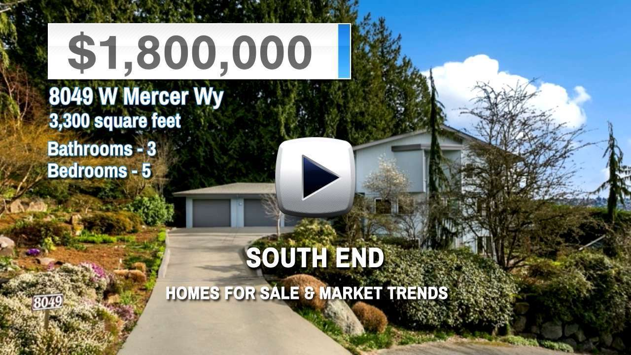 South End Homes for Sale and Real Estate Trends
