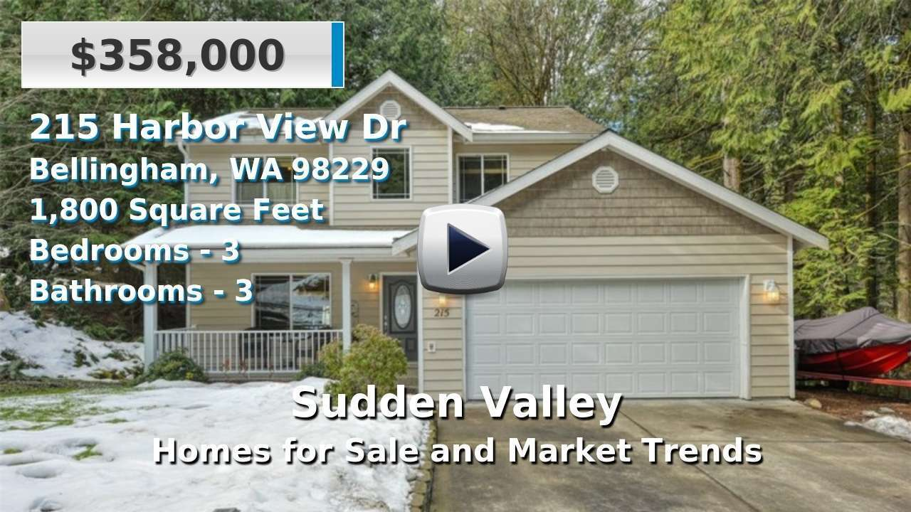 Sudden Valley Homes for Sale and Real Estate Trends