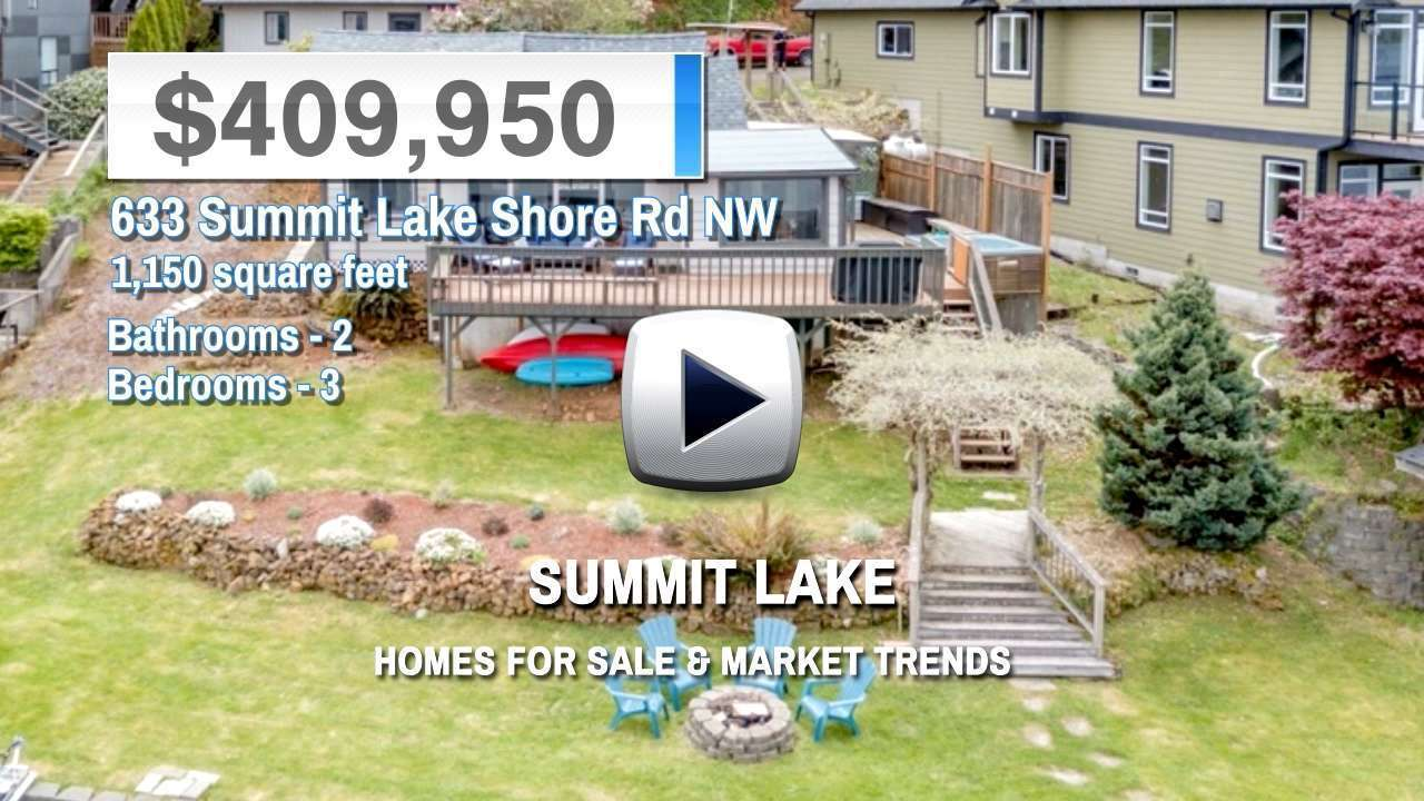 Summit Lake Homes for Sale and Real Estate Trends