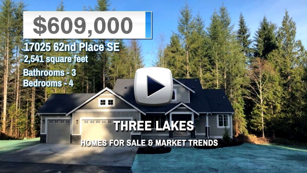 Three Lakes Homes for Sale and Real Estate Trends