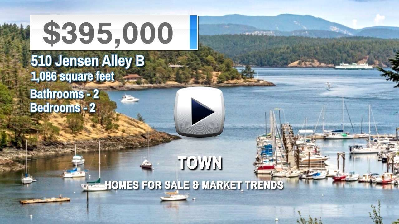 Town Homes for Sale and Real Estate Trends