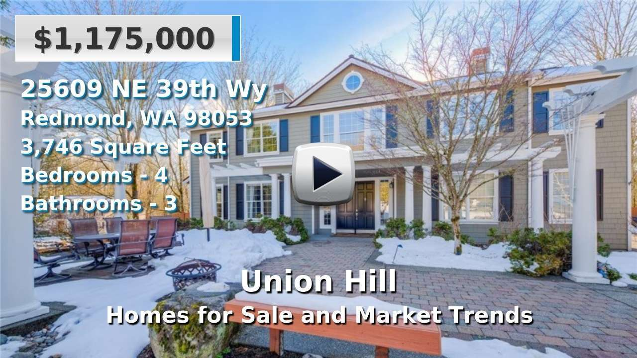 Union Hill Homes for Sale and Real Estate Trends