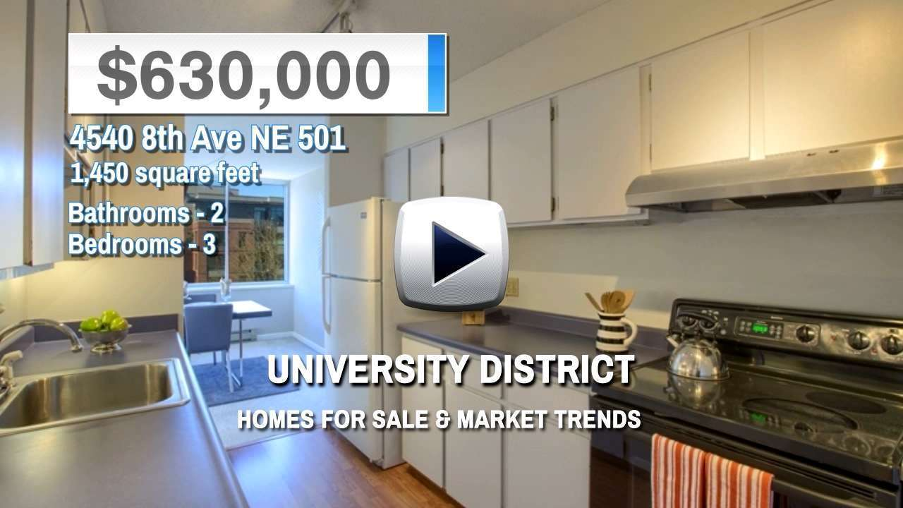 University District Homes for Sale and Real Estate Trends