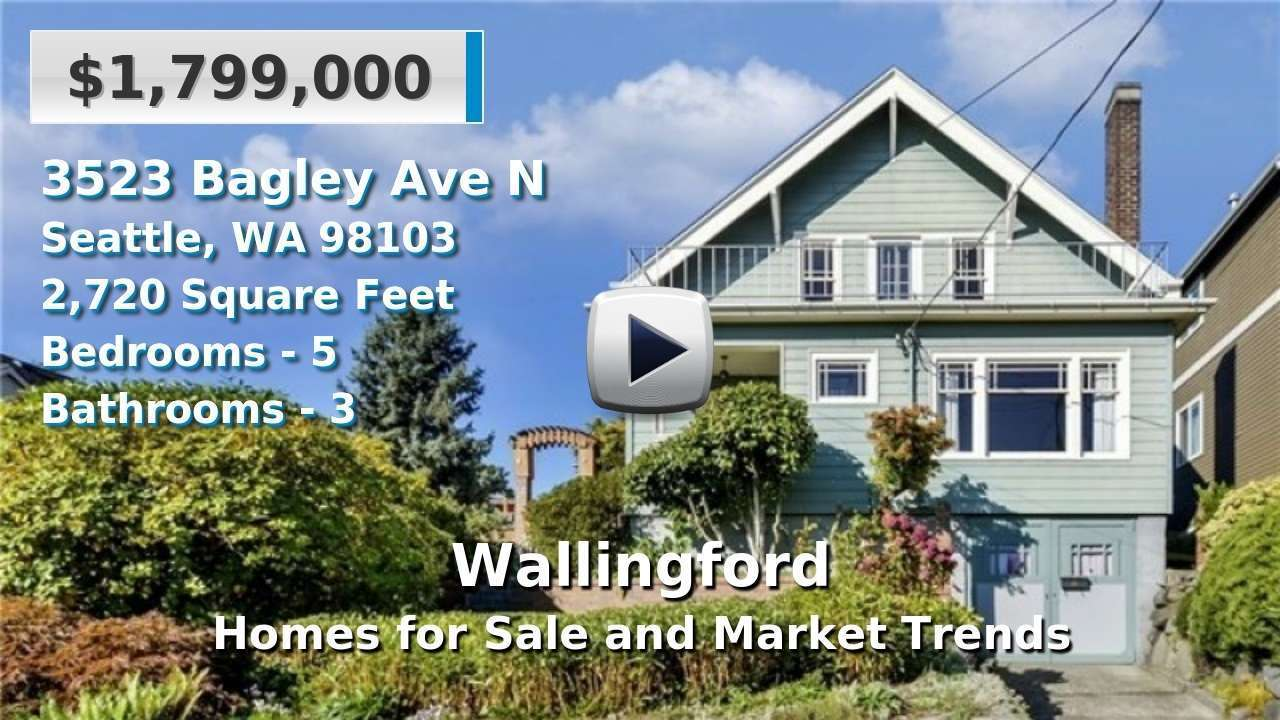 Wallingford Homes for Sale and Real Estate Trends