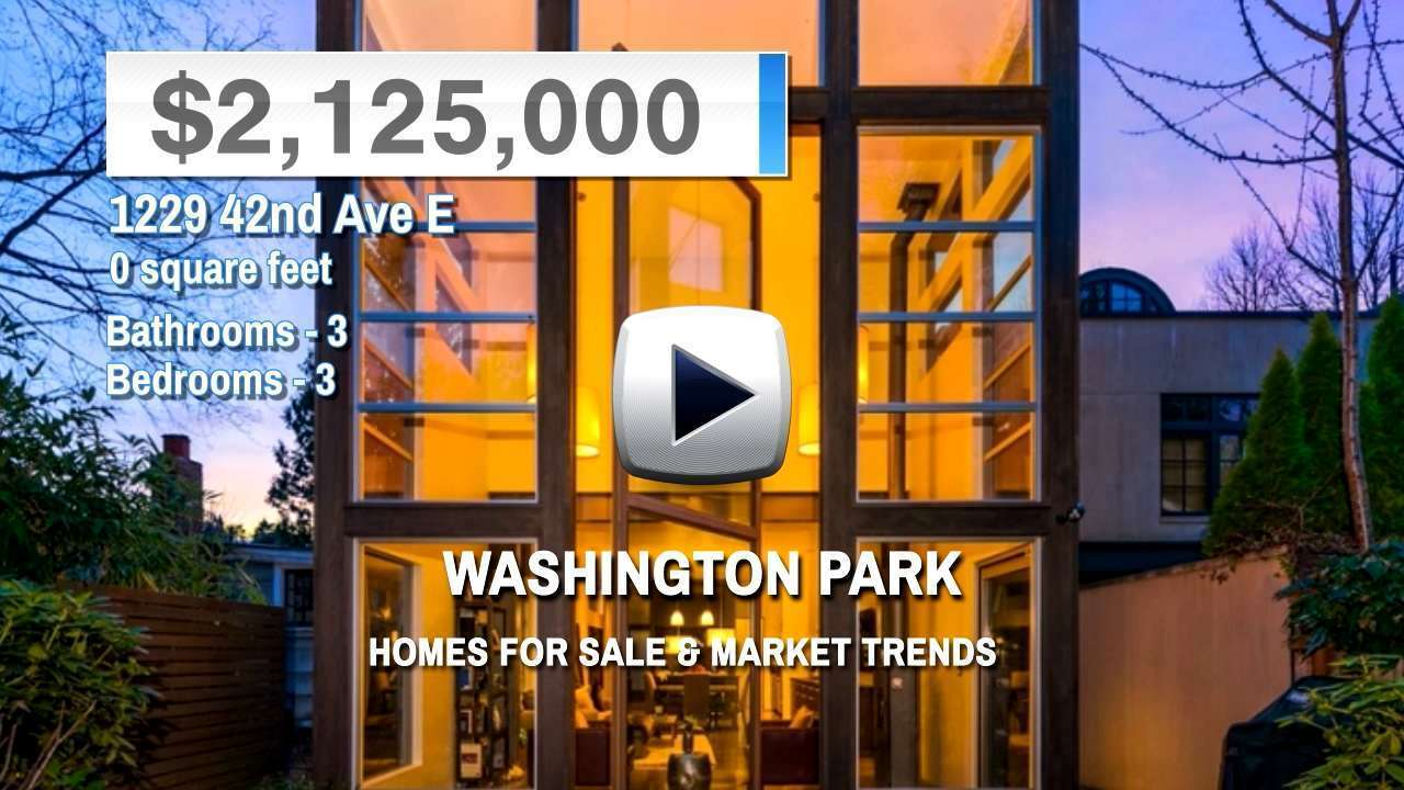 Washington Park Homes for Sale and Real Estate Trends