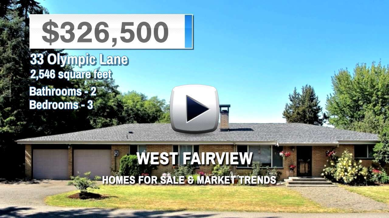 West Fairview Homes for Sale and Real Estate Trends
