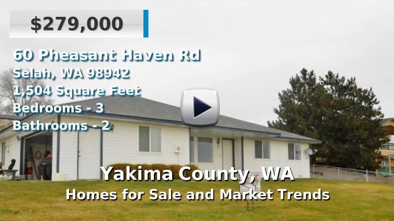 Yakima County Homes for Sale and Real Estate Trends
